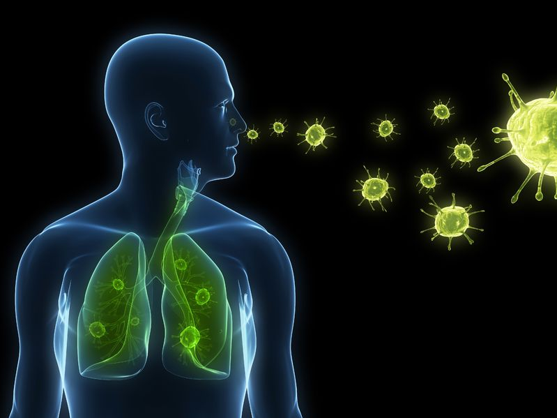 Prevention and Management of Lung Infections - Naturopathic Approaches