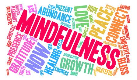 Mindfulness - What Is It, and What Does It Do for You?